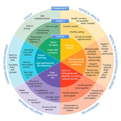 Adult learning linking theory and practice sharan b jpg 600x600